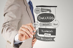 Businessman hand drawing SUCCESS business diagram Stock Photography