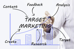 Businessman hand drawing Target  Marketing,concept. Businessman hand drawing Target  Marketing, concept Royalty Free Stock Photography
