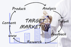 Businessman hand drawing Target  Marketing, concept. Businessman hand drawing Target  Marketing, Business concept Royalty Free Stock Images
