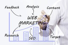 Businessman hand drawing web marketing , concept.  stock images