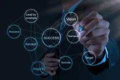 Businessman hand draws business success chart Stock Images