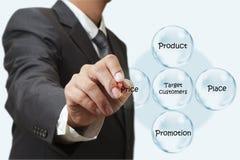 Businessman hand draws target customers. Diagram Royalty Free Stock Photo