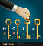 Businessman hand with key. Royalty Free Stock Images