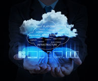 Businessman hand showing about cloud network Royalty Free Stock Photos