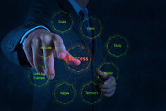 Businessman hand shows diagram of business success chart concept Stock Photos