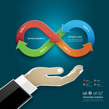 Businessman hand with strategy Infinity symbol. Businessman hand with business strategy diagram options in Infinity symbol. Vector illustration Stock Photo