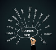 Businessman hand writing business plan concept Stock Photography