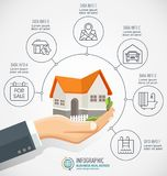 Businessman holding a house. Real Estate business Infographic with icons. vector illustration