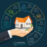 Businessman holding a house. Real Estate business Infographic with icons. Vector flat style concept design illustration Stock Photography