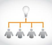 Businessman idea diagram illustration design Stock Image