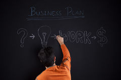 Businessman with ideas for success Stock Images