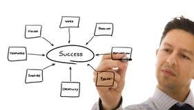 Businessman keys to success Stock Photos