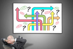 Businessman looking at decision concept. Relaxed businessman looking at decision concept on a whiteboard Royalty Free Stock Image