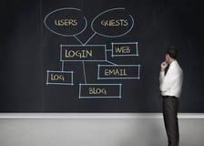 Businessman looking at login terms Stock Photos