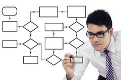 Businessman makes empty flow chart Royalty Free Stock Photos