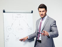 Businessman making presentation on flipchart Stock Images