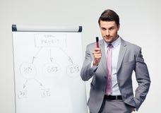 Businessman making presentation on flipchart Royalty Free Stock Photo