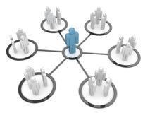 Businessman - organization Royalty Free Stock Photo