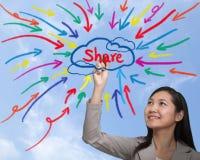 Businessman painting share idea Royalty Free Stock Image