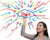 Businessman painting share idea diagram Royalty Free Stock Photography