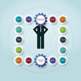 Businessman planning business concept with gear wheel. Businessman planning to success.Business plan with gear wheel shape design .Operations,Financial Planning Stock Photo