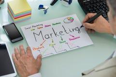 Businessman planning marketing strategy Royalty Free Stock Image