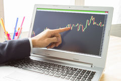 Businessman Point and Analyze Forex Graph or Stock Graph Royalty Free Stock Photos
