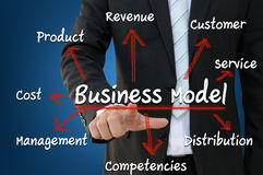 Businessman pointing business model concept. Businessman pointing concept of business model element Royalty Free Stock Image