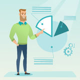 Businessman pointing at pie chart. Caucasian businessman pointing at pie chart during presentation. Businessman explaining pie chart. Businessman giving Stock Photo