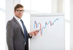 Businessman pointing to forex charton flip board Royalty Free Stock Photos