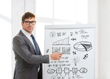 Businessman pointing to plan on flip board Royalty Free Stock Photo