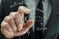 Pointing to a business success flow chart. Businessman points to a handwritten business success flow chart on a virtual board Stock Photo