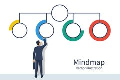Businessman presentation structure mindmap. Standing by wall draws flowchart. Infographic template. Business chart planing. Vector illustration flat design Royalty Free Stock Photo