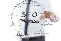 Businessman pushing SEO process on the whiteboard. Image for people and business concept Stock Images