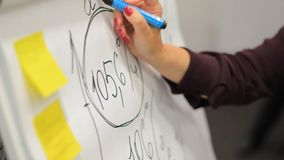 Businessman putting his ideas on white board during a presentation in conference room. Focus in hands with marker pen. Writing in flipchart. Close up of hand Royalty Free Stock Photography