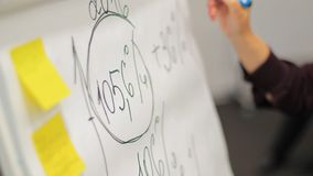 Businessman putting his ideas on white board during a presentation in conference room. Focus in hands with marker pen. Writing in flipchart. Close up of hand Stock Photography
