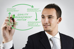 Businessman and the Quality Management System. Businessman drawing chart of the Quality Management System Stock Images