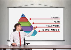 Businessman showing a business pyramid. On placard Royalty Free Stock Image