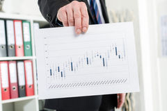 Businessman showing candlestick chart Royalty Free Stock Photos
