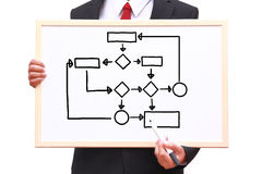 Businessman showing idea on white board. Businessman drawing flow chart on white board Royalty Free Stock Images