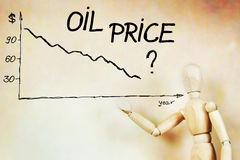 Businessman shows the graph of oil price fall Royalty Free Stock Photos