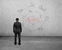 Businessman standing and looking at Deming Cycle Royalty Free Stock Images