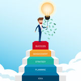 Businessman standing on top of stair and get money from light bulb idea. Stair step to success concept. Stock Image
