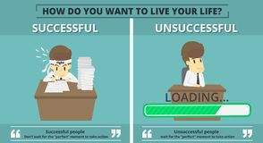 Businessman successful and Businessman unsuccessful.Cartoon of b. Usiness, employee successful and unsuccessful is the concept of the man characters business vector illustration