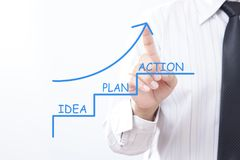 Businessman tap arrow pointing up with IDEA PLAN ACTION concept. royalty free stock images