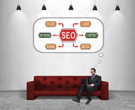 Businessman thinking about seo concept Royalty Free Stock Photography