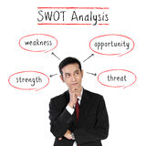 Businessman thinking about SWOT Analysis Stock Photos