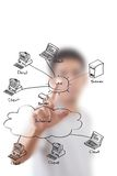 Businessman touch LAN diagram on the whiteboard. Royalty Free Stock Photos