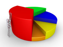 Businessman trying achieve best results. 3d businessman is climbing ladder to the top of pie chart Stock Photography