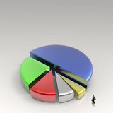 Businessman walking to 3d Pie chart. Made of different colors as conept Royalty Free Stock Photos